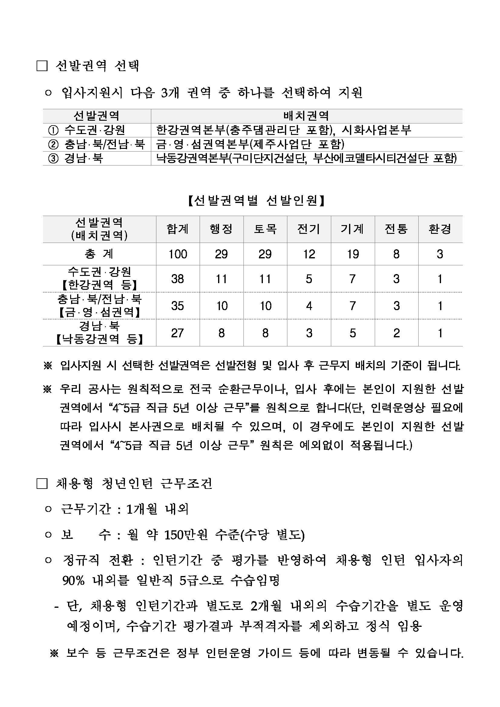 2017년 하반기 일반직 신입사원(채용형 인턴) 일반공채 공고문_페이지_02.jpg