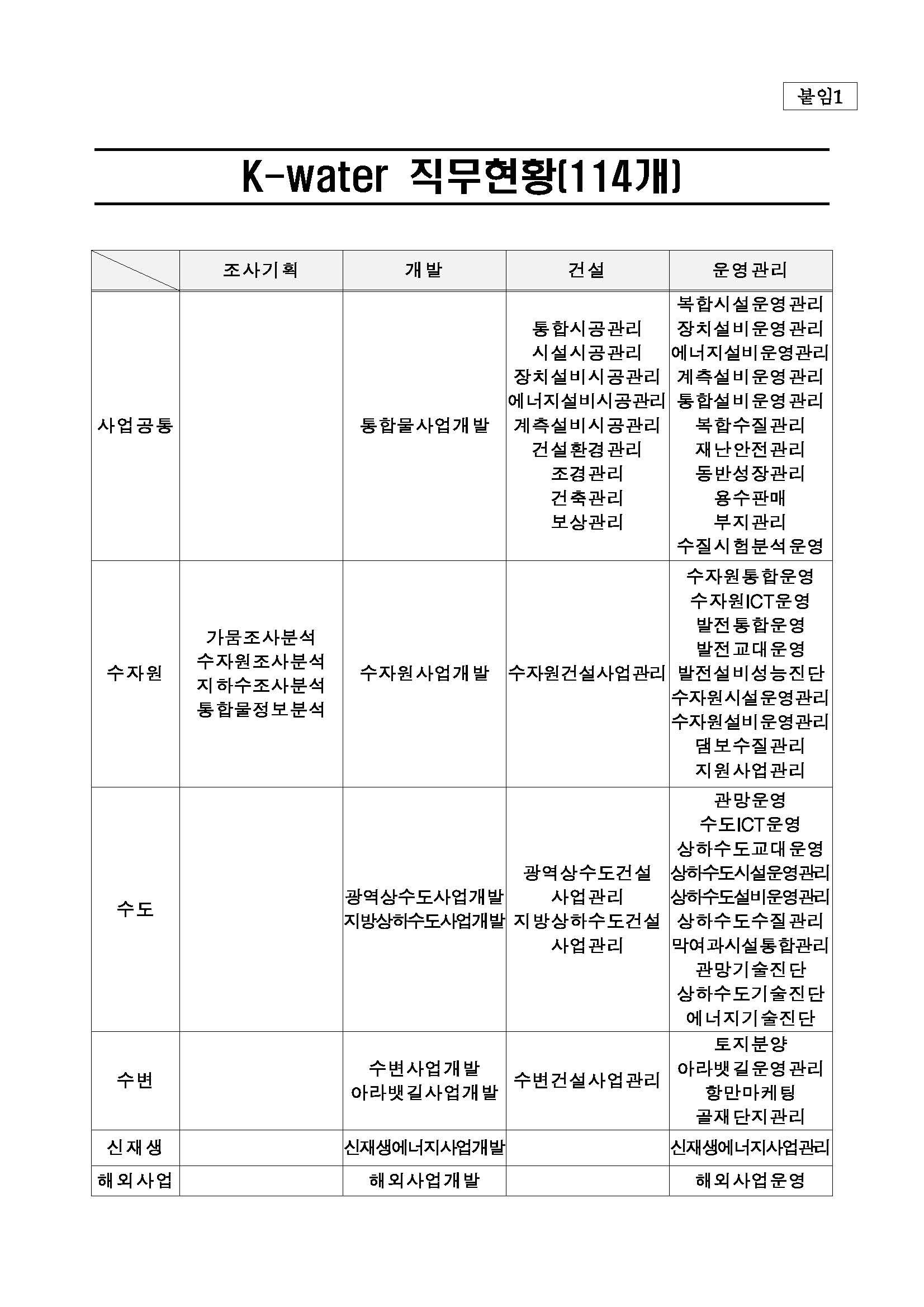2017년 하반기 일반직 신입사원(채용형 인턴) 일반공채 공고문_페이지_10.jpg